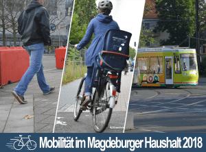 Mobilität im Magdeburger Haushalt für 2018